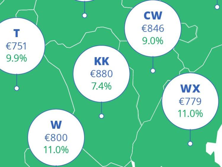Clare Rents Rise By Almost 12%